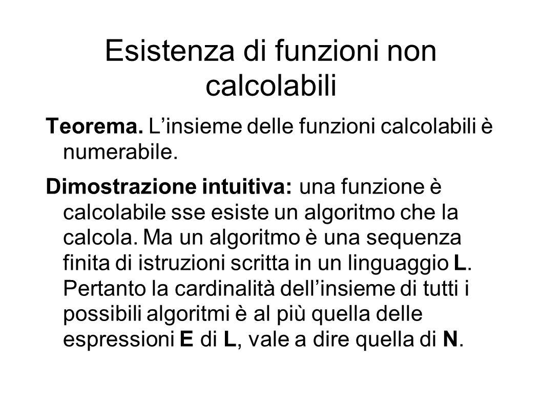 Esempi di Funzioni Calcolabili