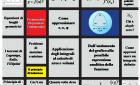 Maturità 2019: nuclei tematici fondamentali e prova scritta di matematica