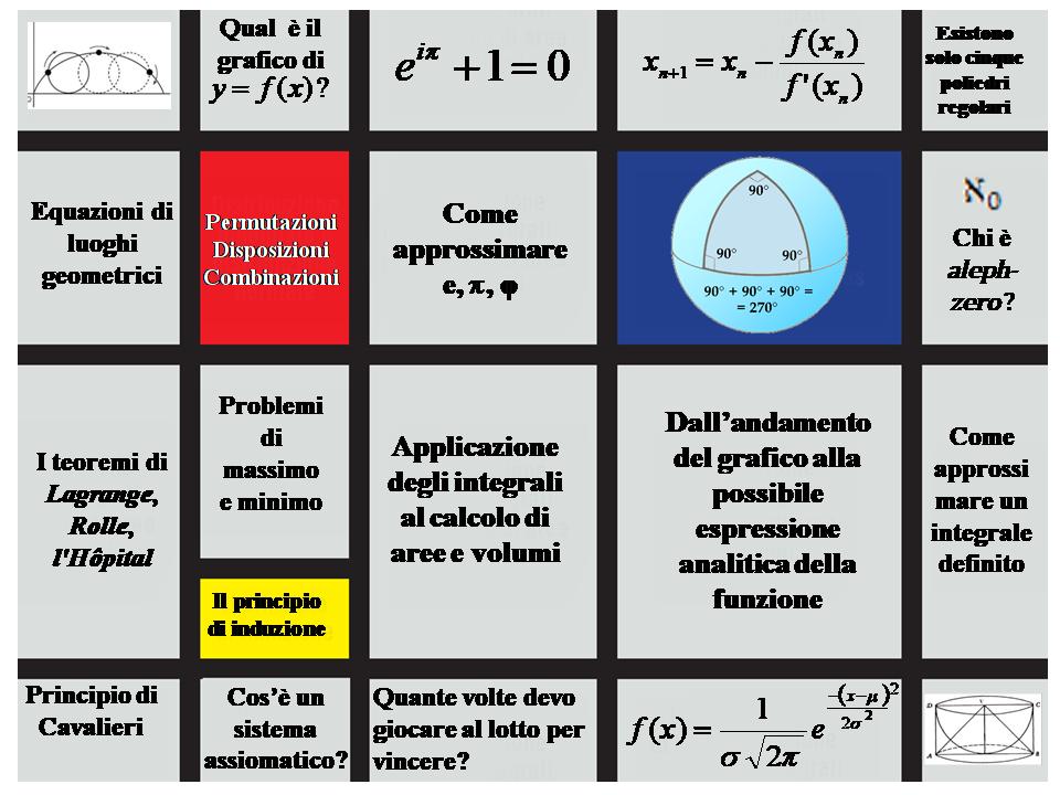 mondrian-math
