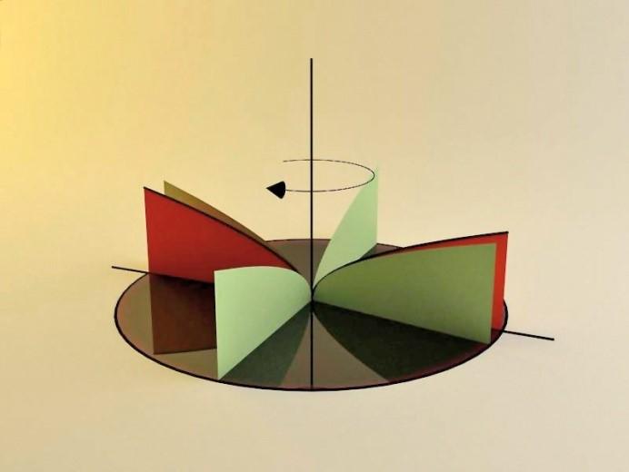 L'integrale definito, spunto per un nuovo elaborato