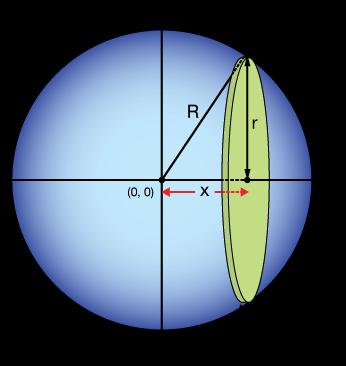 Matematica e Fisica, come scegliere l'elaborato e perchè.