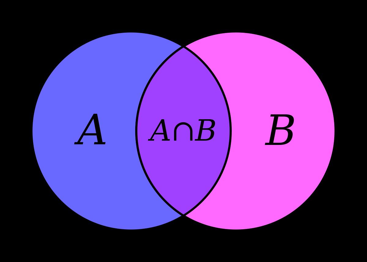 Elaborato: domande di teoria