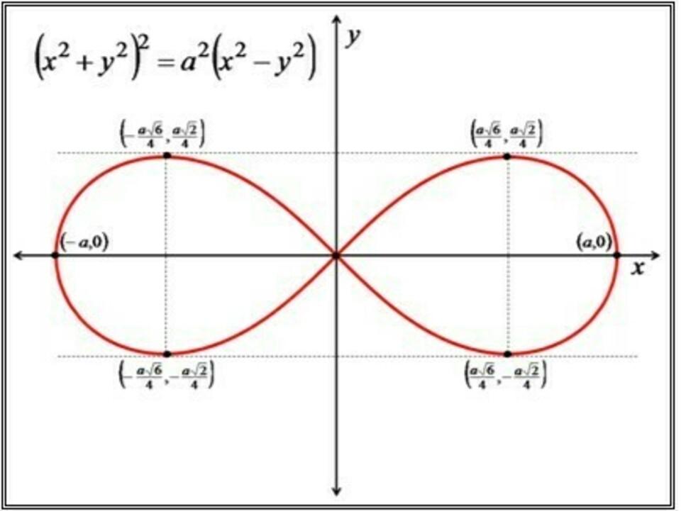 La matematica dell'esame: un resoconto in itinere.