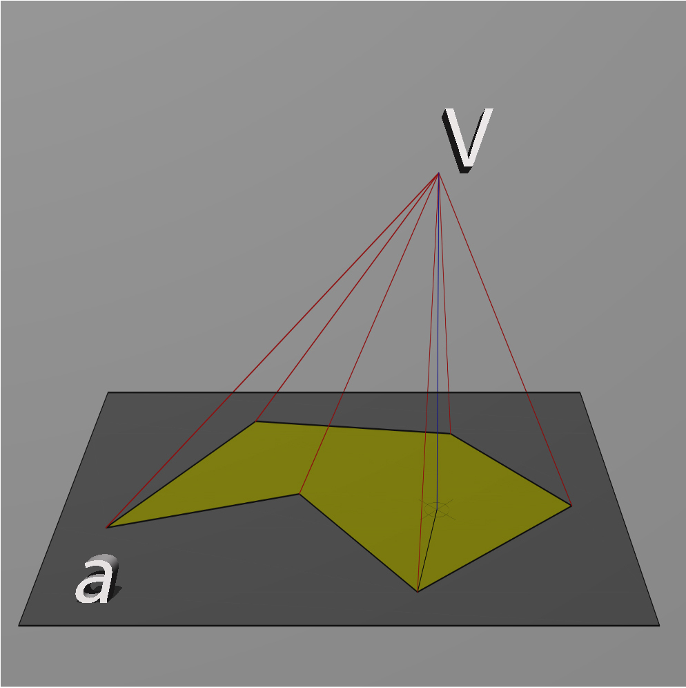 Gli Elementi di Euclide